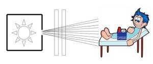 Aplikácia rádiofarmák na pacienta